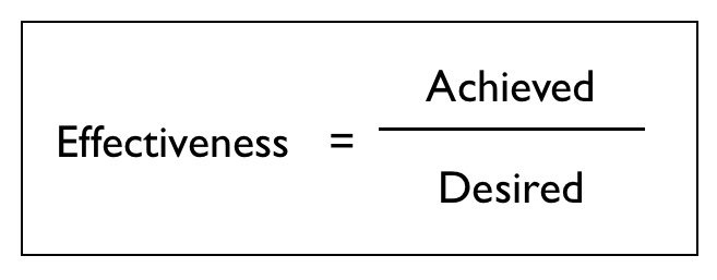 A possible effectiveness-equation *